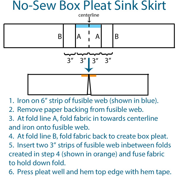 No-Sew Box Pleat Sink Skirt Tutorial