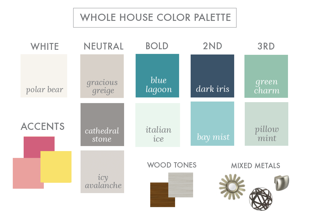 Example whole house color palette from Décorography - online school that teaches you how to decorate your home. It includes a class on developing your whole house color scheme.
