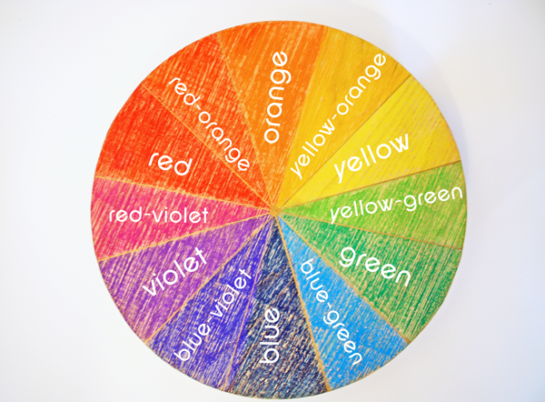How to Use to the Color Wheel to Create Harmony in Your Home | www.rappsodyinrooms.com