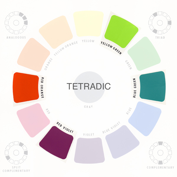 How to Choose Your Decorating Accent Color Palette | tealandlime.com
