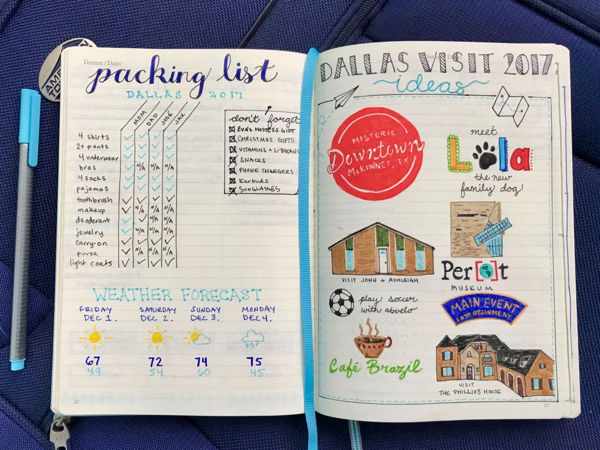 how to use bullet journaling for travel planning - capture your visit ideas, weather forecast, and packing list